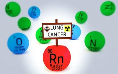 Truth VS Myth About Radon